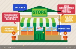 Bring your Local Business Online [Videos] by Google