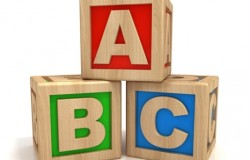 Online Marketing 101 – Learn the ABCs