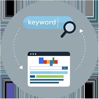 Google AdWords Keyword Insertion | Dubai Digital Marketing Training ...