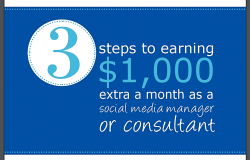 How to earn $1,000 extra a month as a Social Media Manager or Consultant?