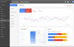 [Video] The AdWords New Interface – Learn about New AdWords Experience