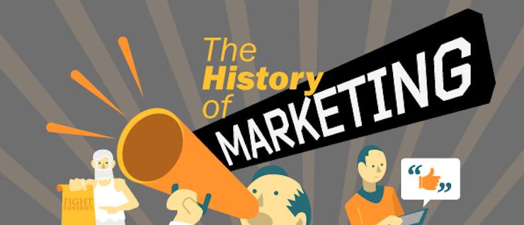 The History of Marketing - an infographic by Hubspot
