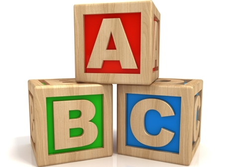 Online Marketing 101 - Learn ABCs