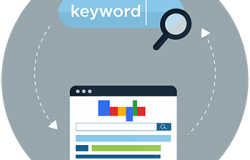 How to use 'Dynamic Keyword Insertion' in Google AdWords?