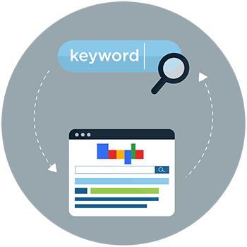 google adwords tutorial 2016