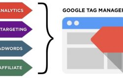 Introduction to Google Tag Manager [53-Minute Video]